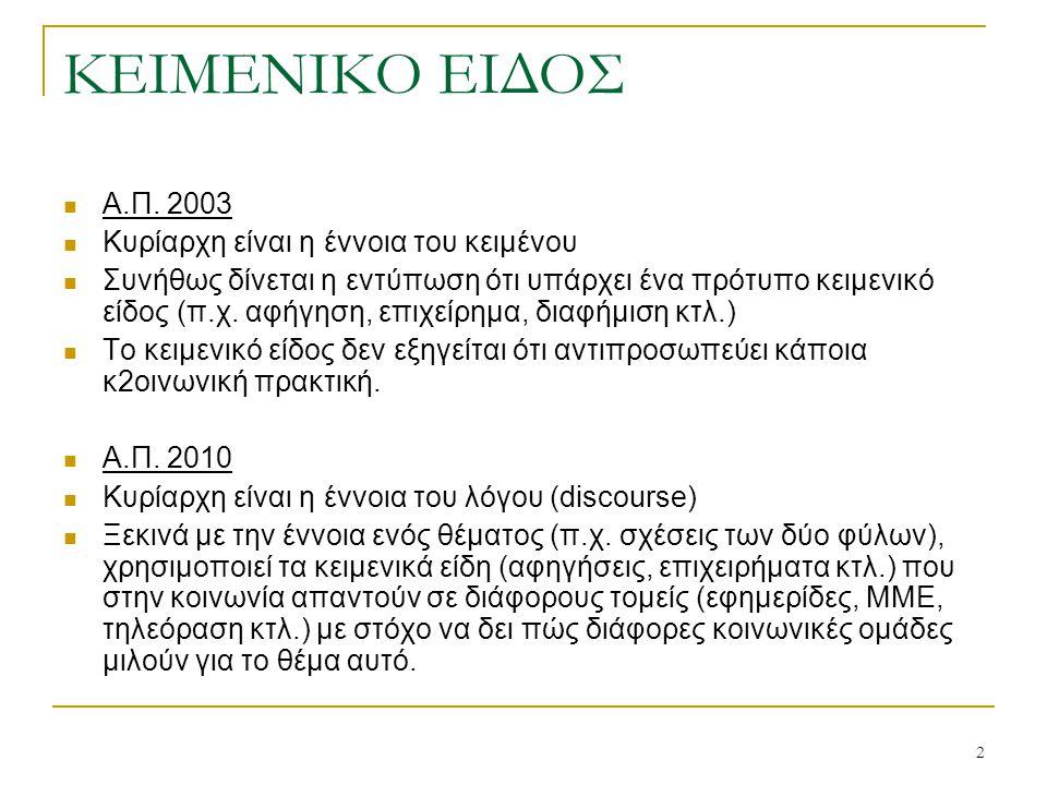 ΚΕΙΜΕΝΙΚΟ ΕΙΔΟΣ Α.Π. 2003 Κυρίαρχη είναι η έννοια του κειμένου