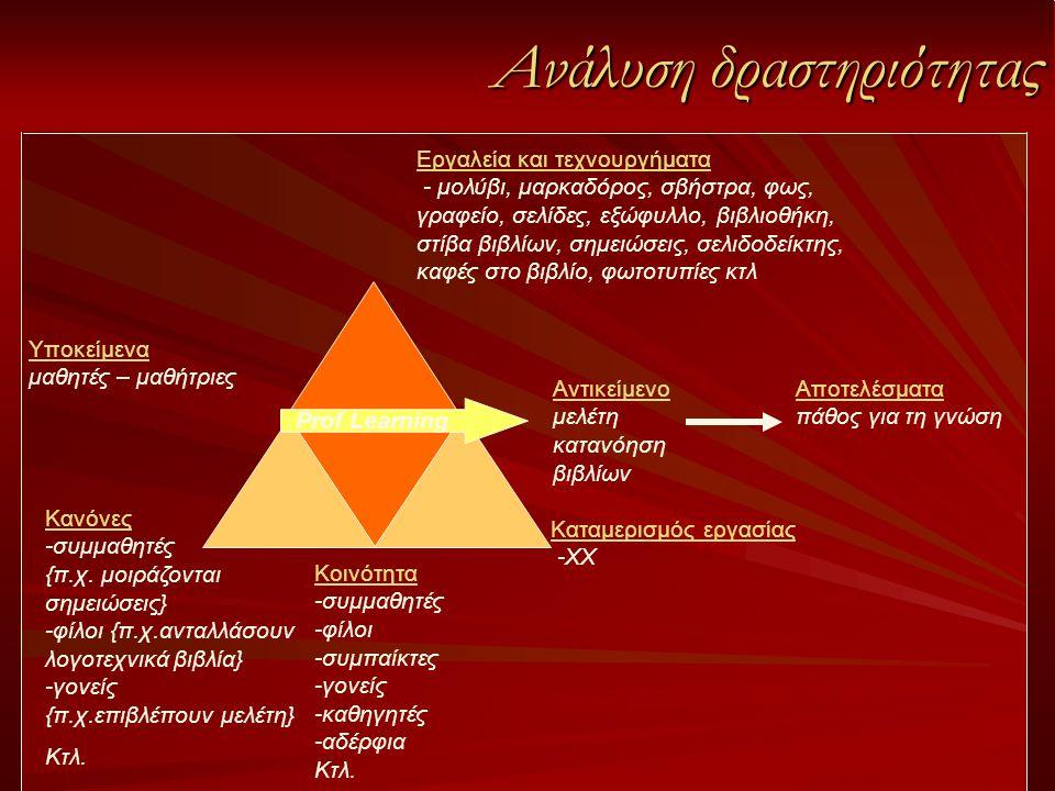 Ανάλυση δραστηριότητας