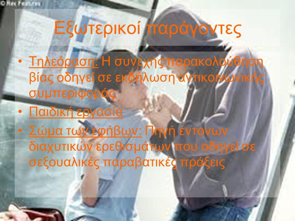 Εξωτερικοί παράγοντες