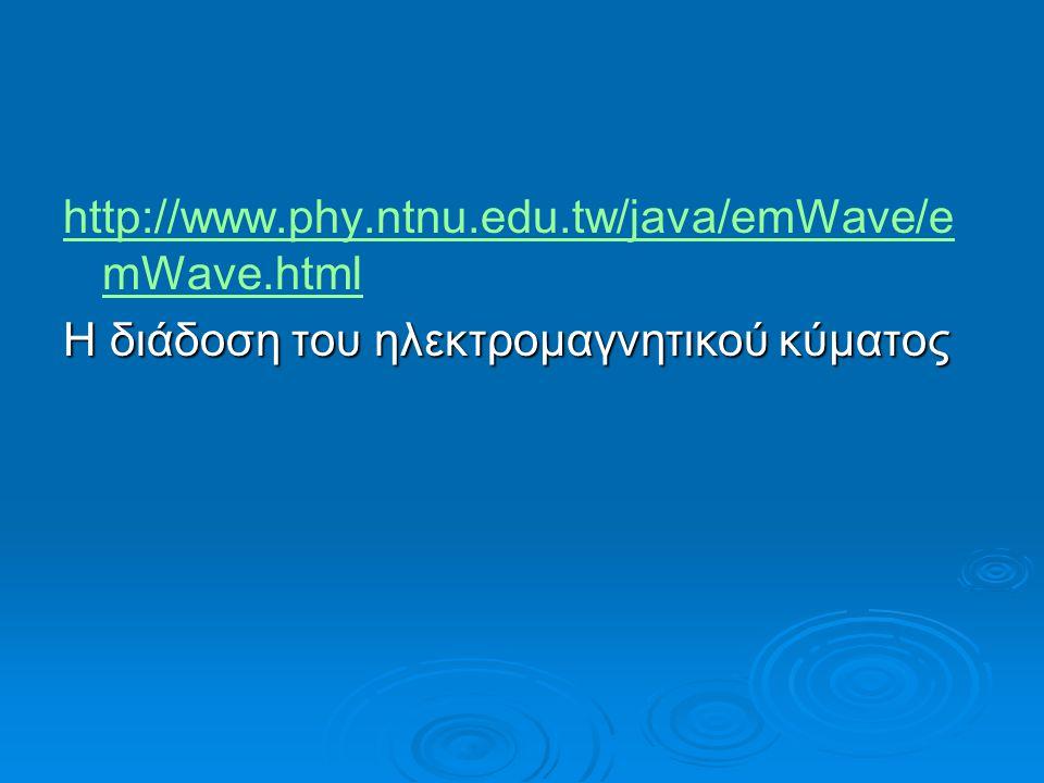 http://www.phy.ntnu.edu.tw/java/emWave/emWave.html Η διάδοση του ηλεκτρομαγνητικού κύματος