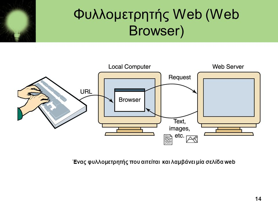 Φυλλομετρητής Web (Web Browser)