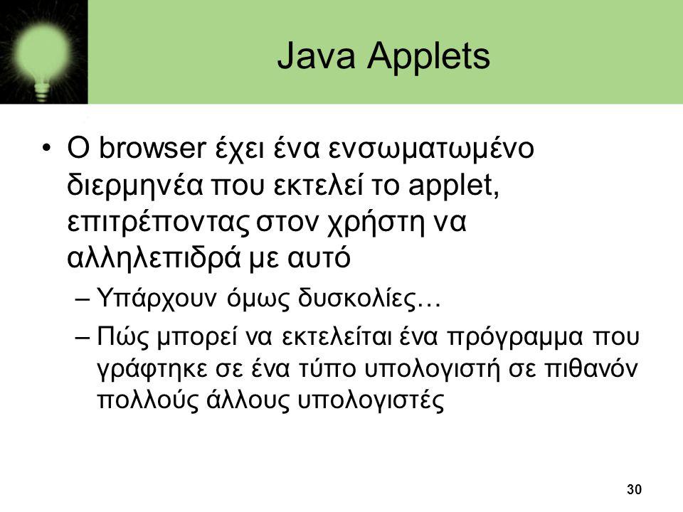 Java Applets O browser έχει ένα ενσωματωμένο διερμηνέα που εκτελεί το applet, επιτρέποντας στον χρήστη να αλληλεπιδρά με αυτό.