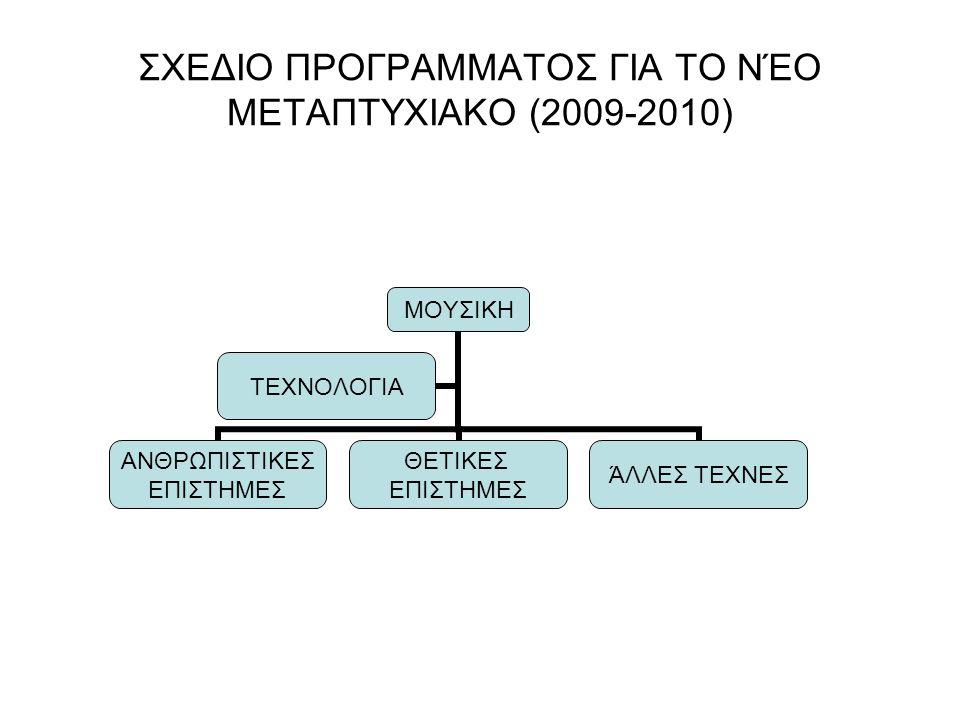 ΣΧΕΔΙΟ ΠΡΟΓΡΑΜΜΑΤΟΣ ΓΙΑ ΤΟ ΝΈΟ ΜΕΤΑΠΤΥΧΙΑΚΟ (2009-2010)