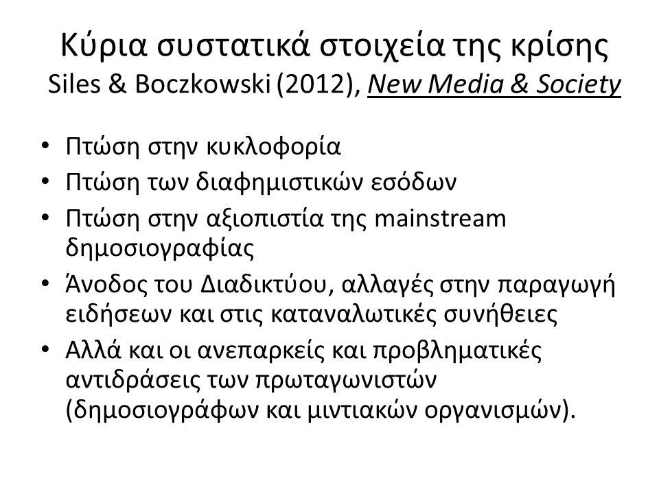 Κύρια συστατικά στοιχεία της κρίσης Siles & Boczkowski (2012), New Media & Society