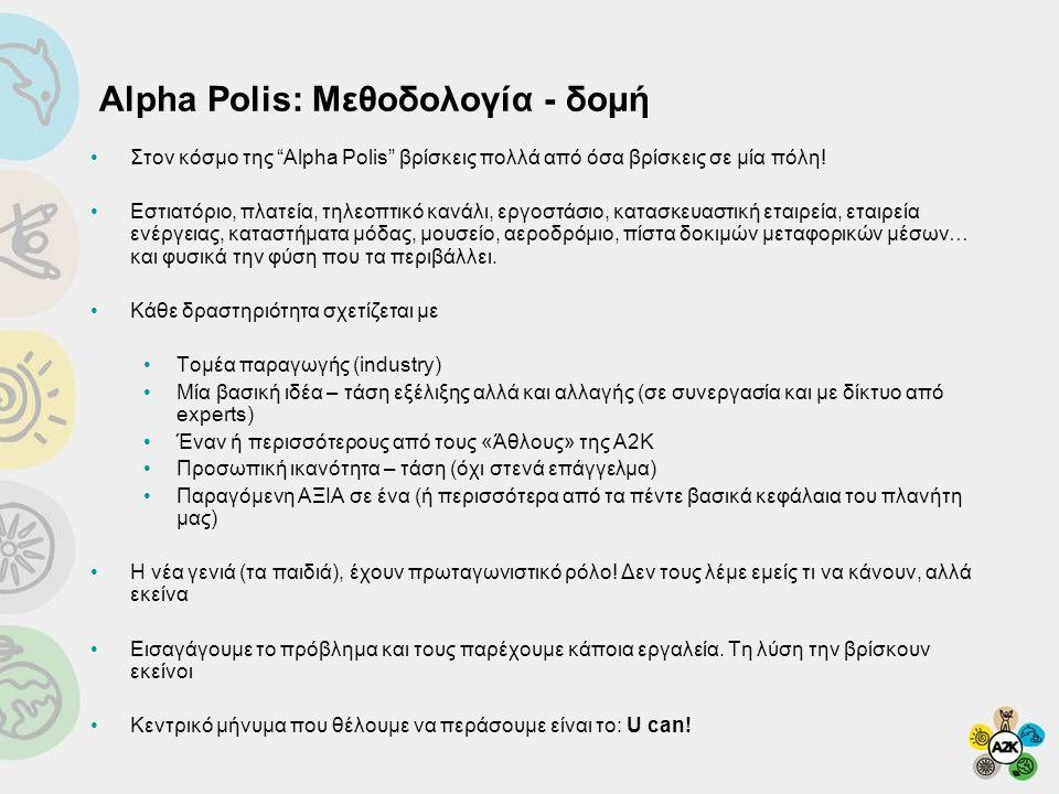 Alpha Polis: Μεθοδολογία - δομή