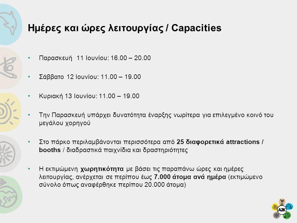Ημέρες και ώρες λειτουργίας / Capacities