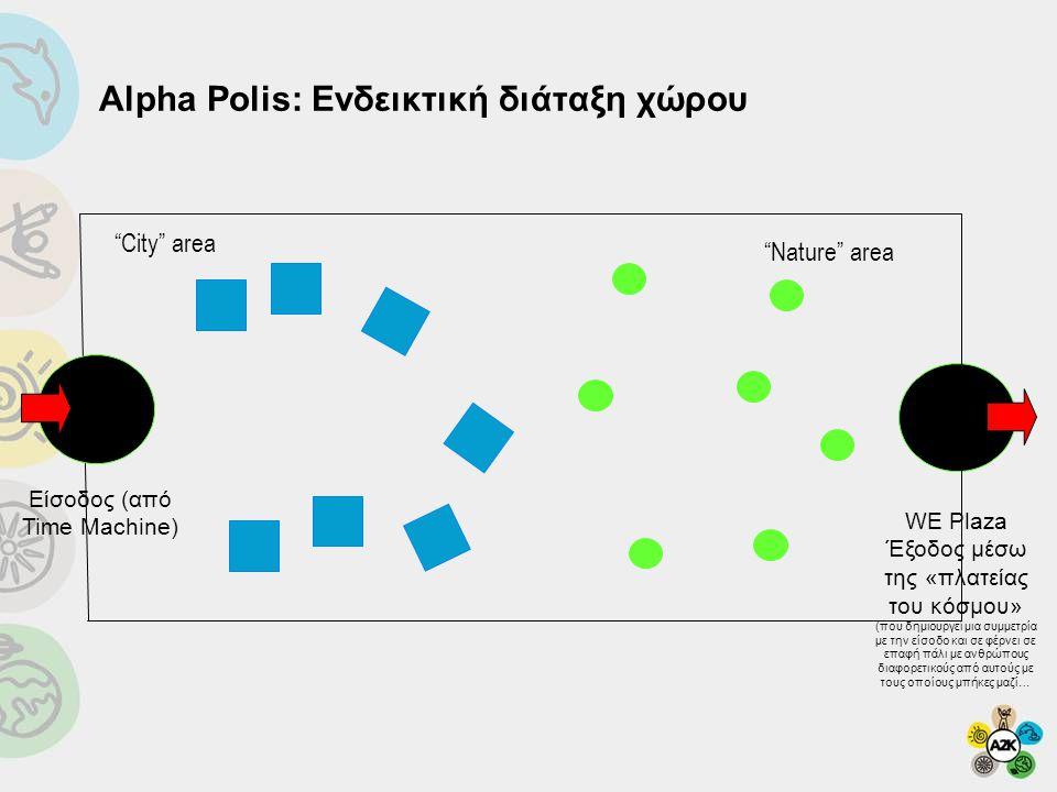 Alpha Polis: Ενδεικτική διάταξη χώρου
