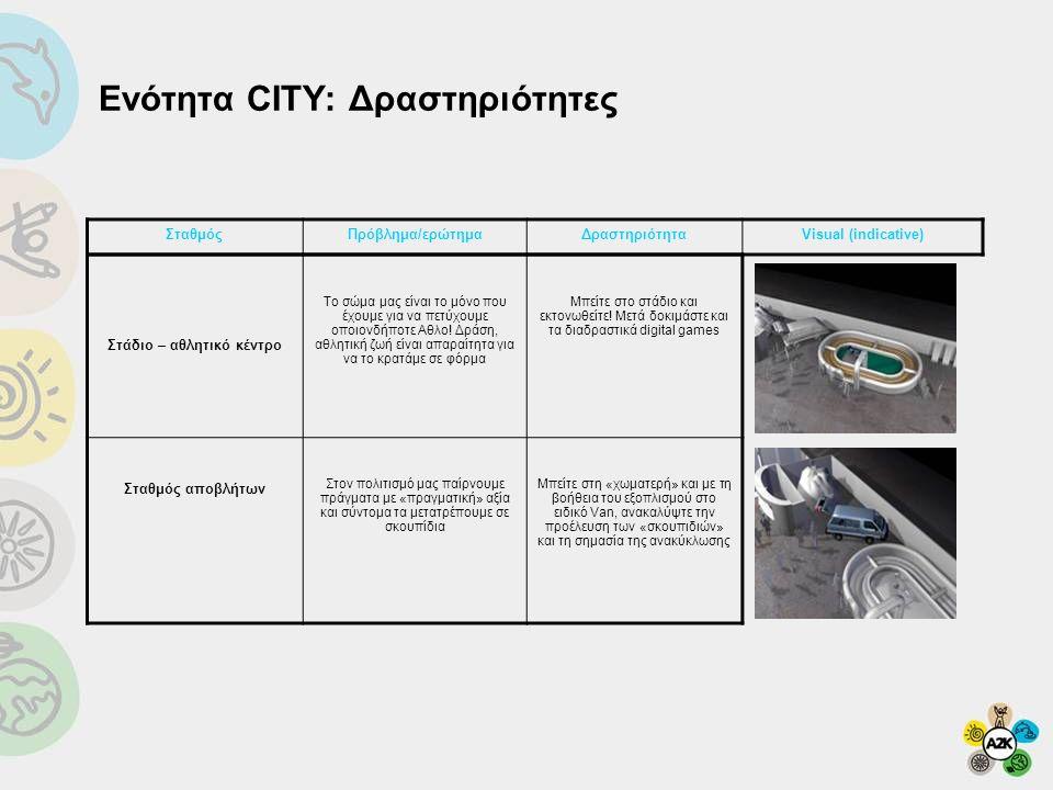 Ενότητα CITY: Δραστηριότητες
