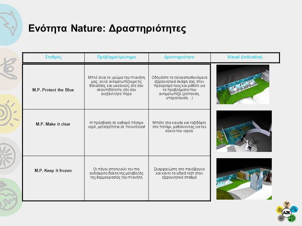 Ενότητα Nature: Δραστηριότητες