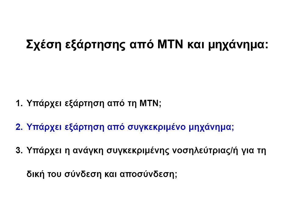 Σχέση εξάρτησης από ΜΤΝ και μηχάνημα: