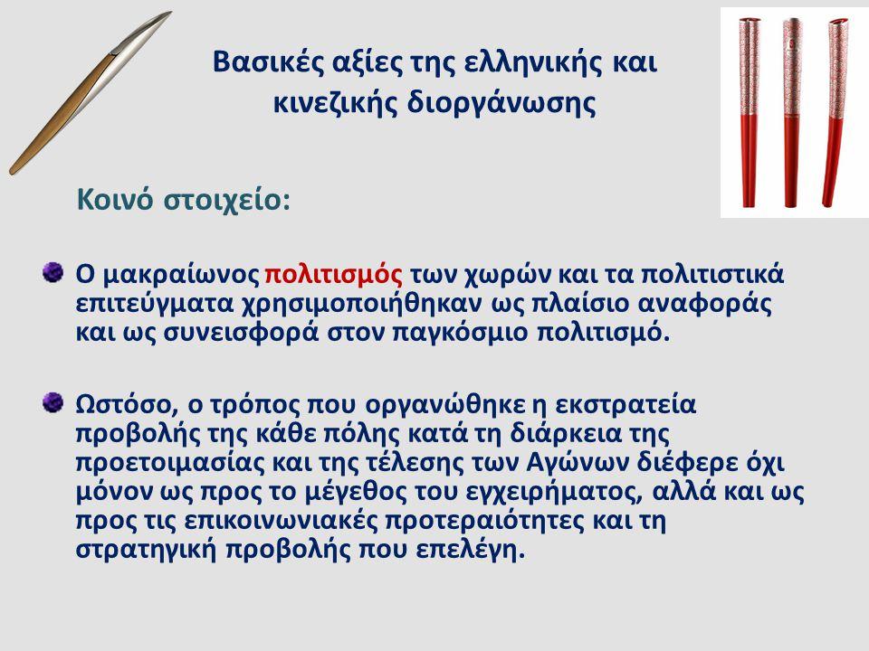 Βασικές αξίες της ελληνικής και κινεζικής διοργάνωσης