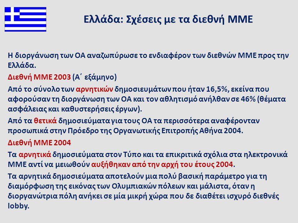 Ελλάδα: Σχέσεις με τα διεθνή ΜΜΕ