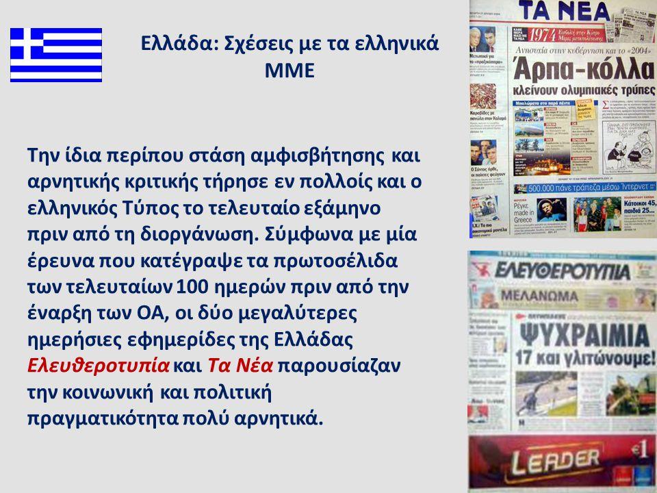 Ελλάδα: Σχέσεις με τα ελληνικά ΜΜΕ
