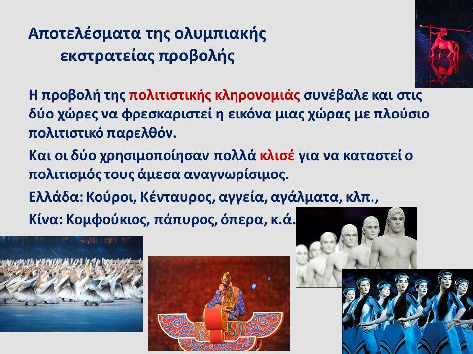 Αποτελέσματα της ολυμπιακής εκστρατείας προβολής