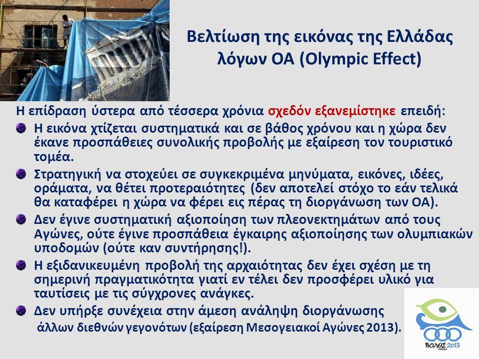 Βελτίωση της εικόνας της Ελλάδας λόγων ΟΑ (Olympic Effect)