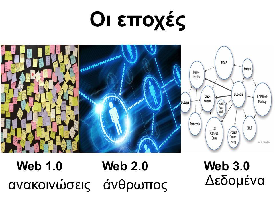 Οι εποχές Web 1.0 Web 2.0 Web 3.0 Δεδομένα ανακοινώσεις άνθρωπος