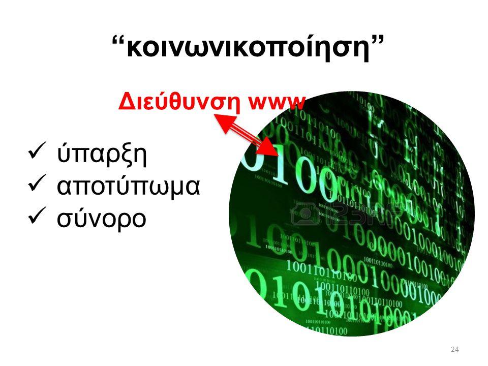 κοινωνικοποίηση ύπαρξη αποτύπωμα σύνορο Διεύθυνση www
