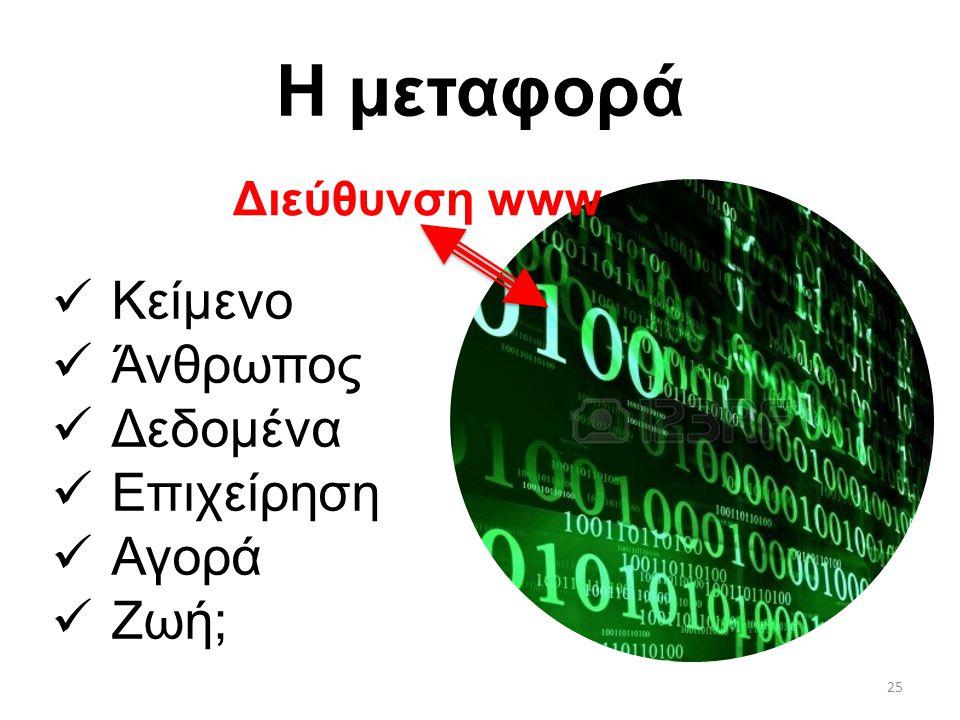 Η μεταφορά Κείμενο Άνθρωπος Δεδομένα Επιχείρηση Αγορά Ζωή;