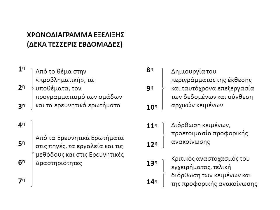 ΧΡΟΝΟΔΙΑΓΡΑΜΜΑ ΕΞΕΛΙΞΗΣ (ΔΕΚΑ ΤΕΣΣΕΡΙΣ ΕΒΔΟΜΑΔΕΣ)