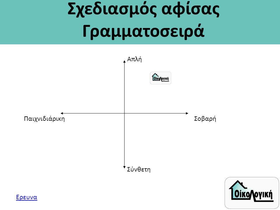 Σχεδιασμός αφίσας Γραμματοσειρά
