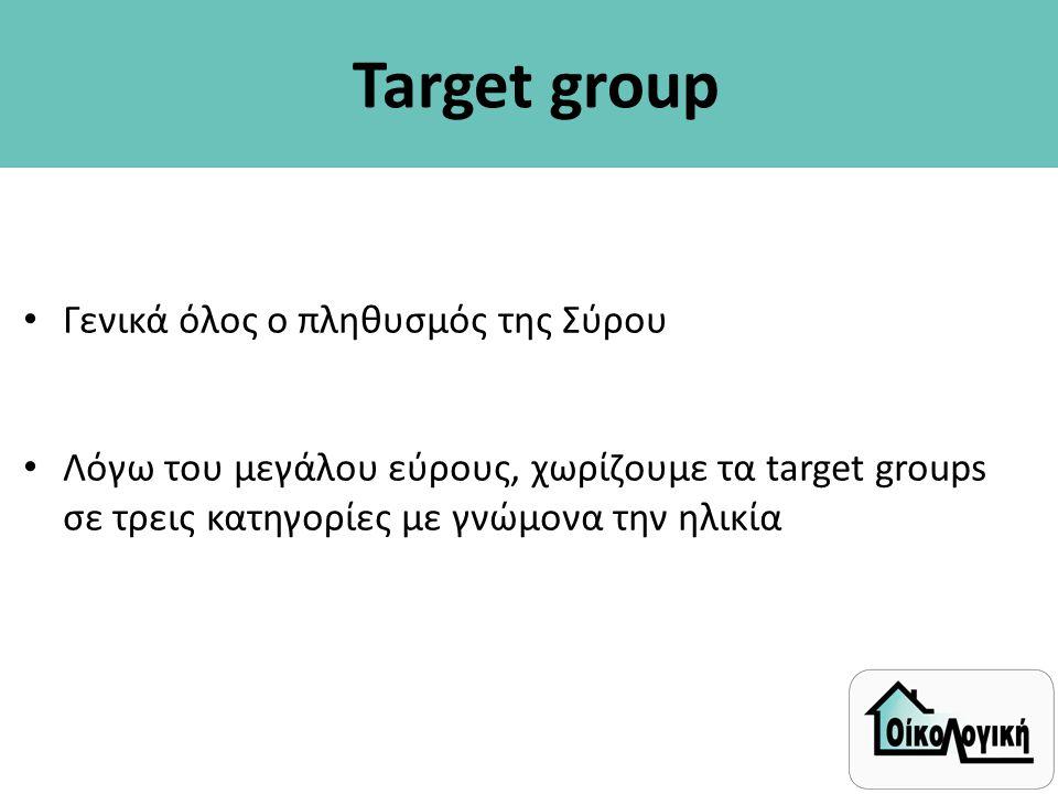 Target group Γενικά όλος ο πληθυσμός της Σύρου
