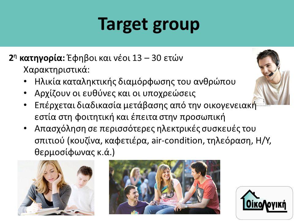 Target group 2η κατηγορία: Έφηβοι και νέοι 13 – 30 ετών