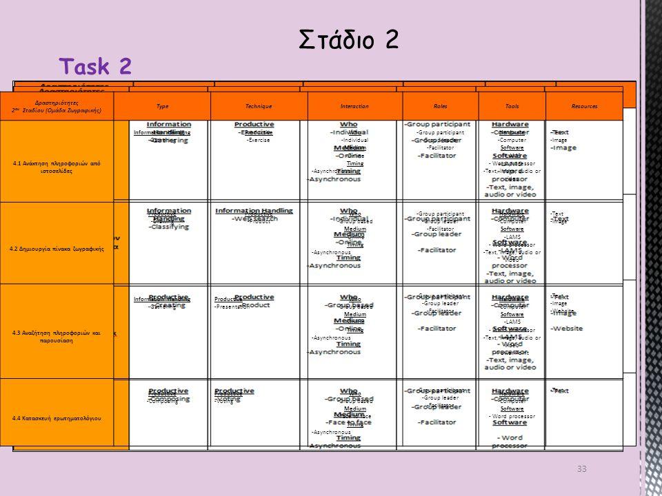 Στάδιο 2 Task 2 Δραστηριότητες 2ου Σταδίου (Ομάδα Ζωγραφικής) Type
