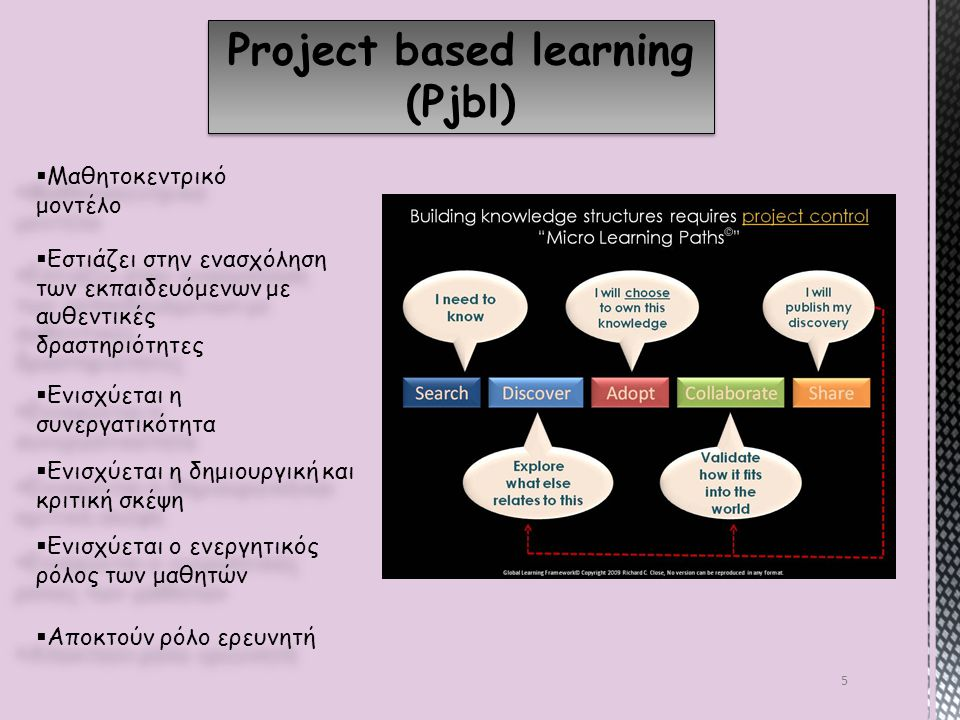 Project based learning (Pjbl)