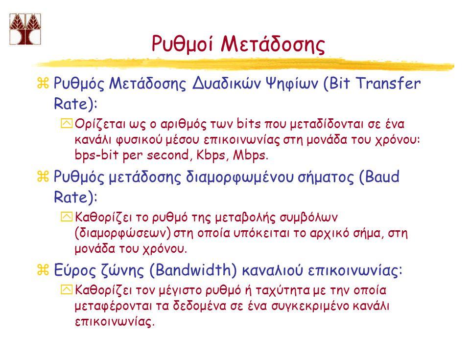 Ρυθμοί Μετάδοσης Ρυθμός Μετάδοσης Δυαδικών Ψηφίων (Bit Transfer Rate):
