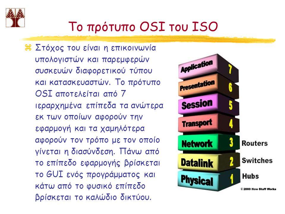 Το πρότυπο OSI του ISO