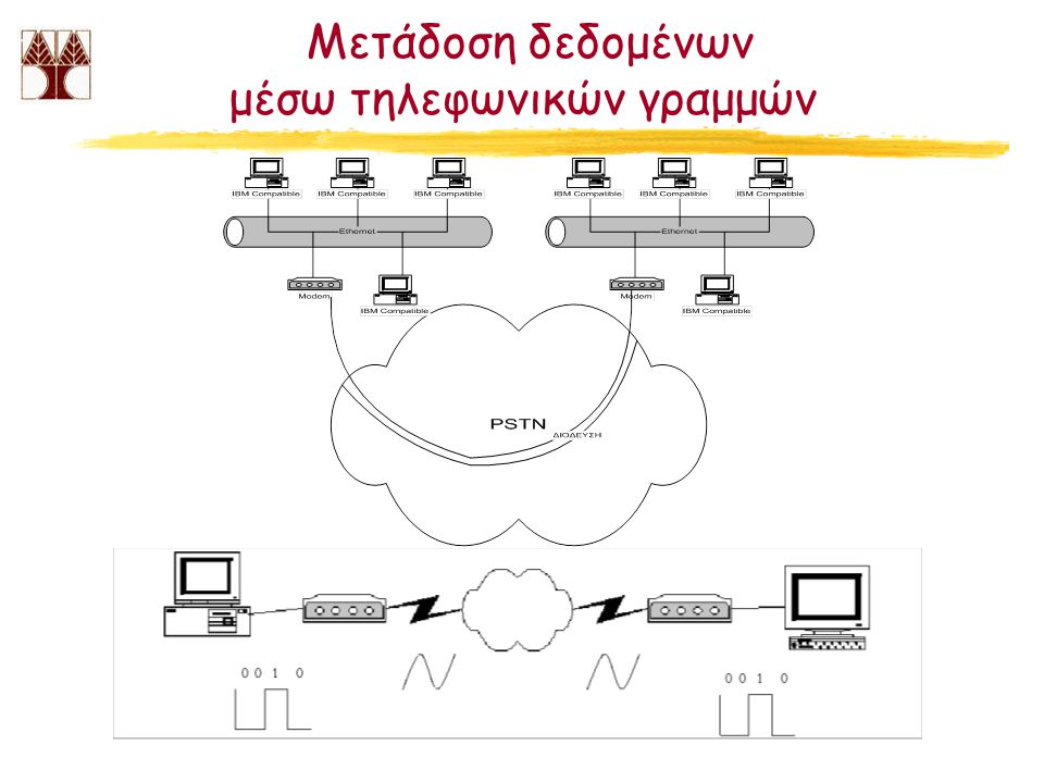 Μετάδοση δεδομένων μέσω τηλεφωνικών γραμμών