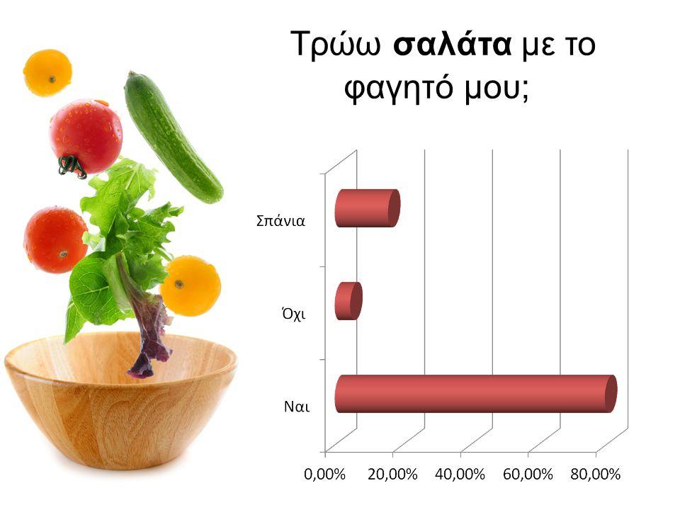 Τρώω σαλάτα με το φαγητό μου;