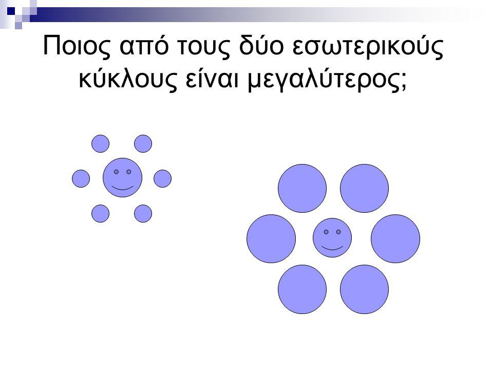 Ποιος από τους δύο εσωτερικούς κύκλους είναι μεγαλύτερος;