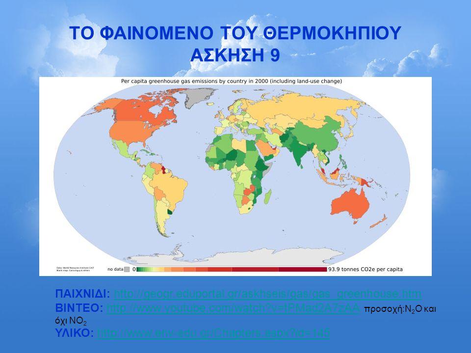 ΤΟ ΦΑΙΝΟΜΕΝΟ ΤΟΥ ΘΕΡΜΟΚΗΠΙΟΥ ΑΣΚΗΣΗ 9