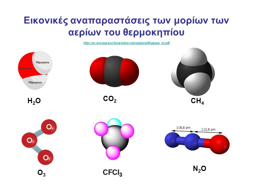 Εικονικές αναπαραστάσεις των μορίων των αερίων του θερμοκηπίου http://ec.europa.eu/clima/sites/campaign/pdf/gases_el.pdf