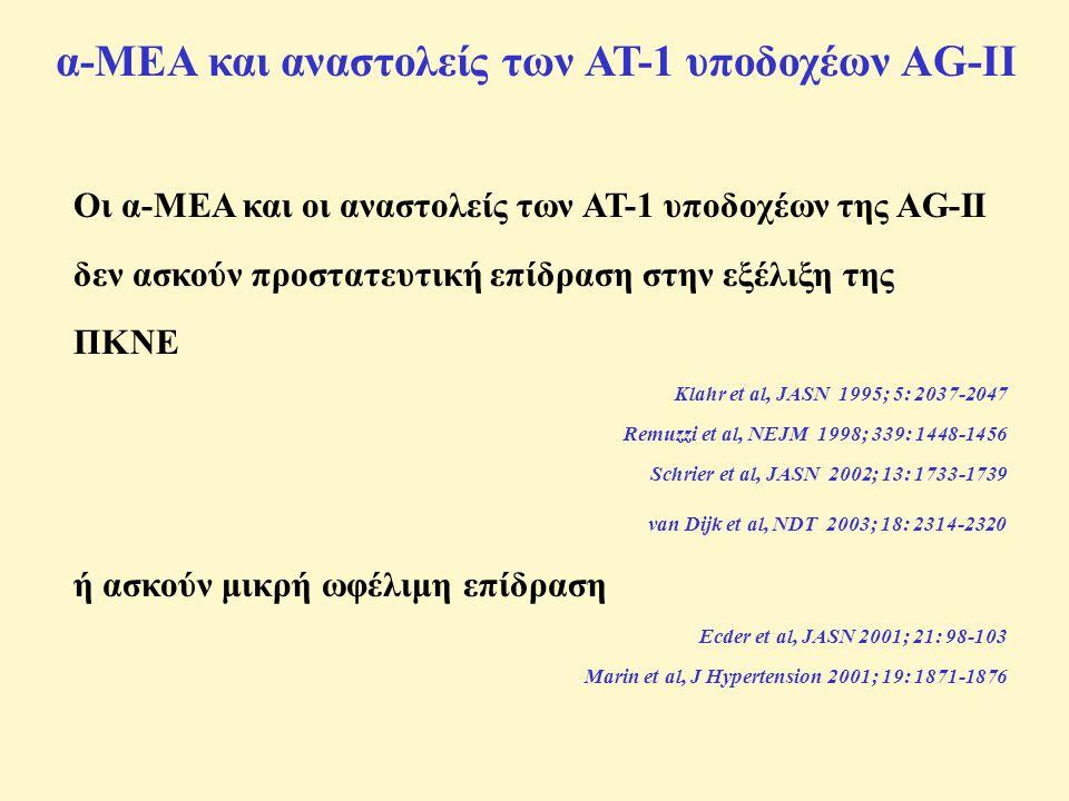 α-ΜΕΑ και αναστολείς των ΑΤ-1 υποδοχέων AG-II