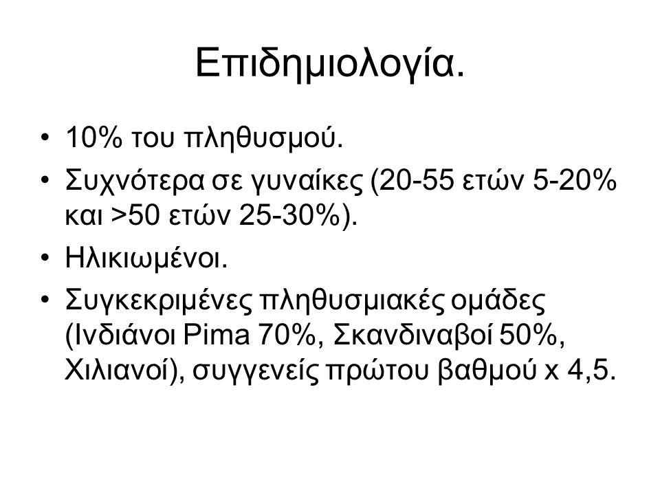 Επιδημιολογία. 10% του πληθυσμού.