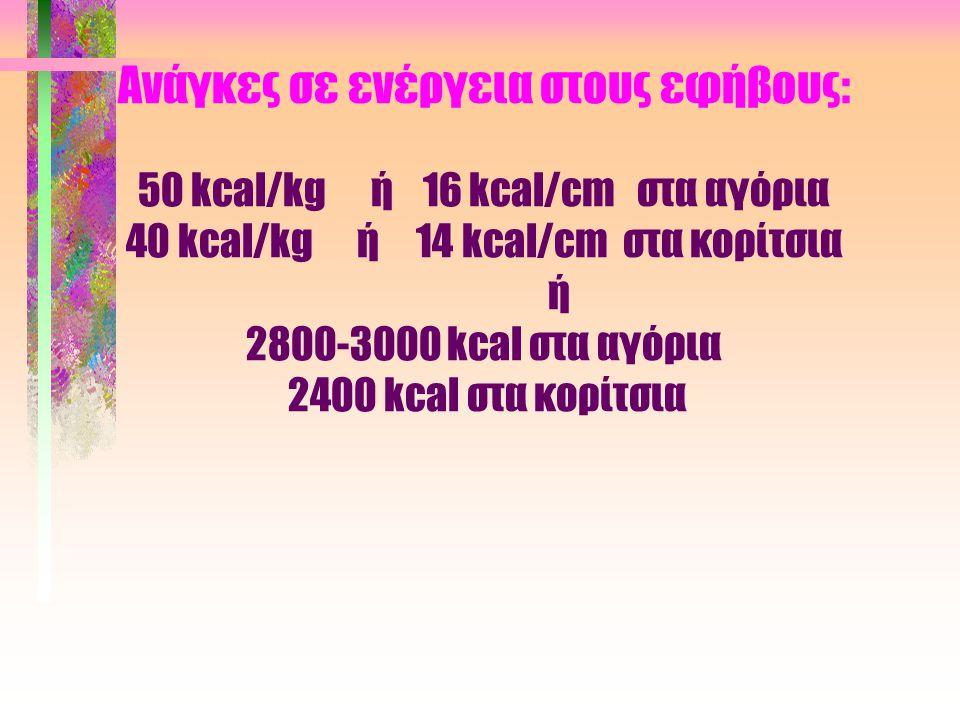 Ανάγκες σε ενέργεια στους εφήβους: 50 kcal/kg ή 16 kcal/cm στα αγόρια 40 kcal/kg ή 14 kcal/cm στα κορίτσια ή 2800-3000 kcal στα αγόρια 2400 kcal στα κορίτσια