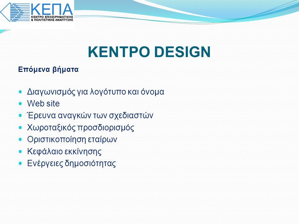 ΚΕΝΤΡΟ DESIGN Διαγωνισμός για λογότυπο και όνομα Web site
