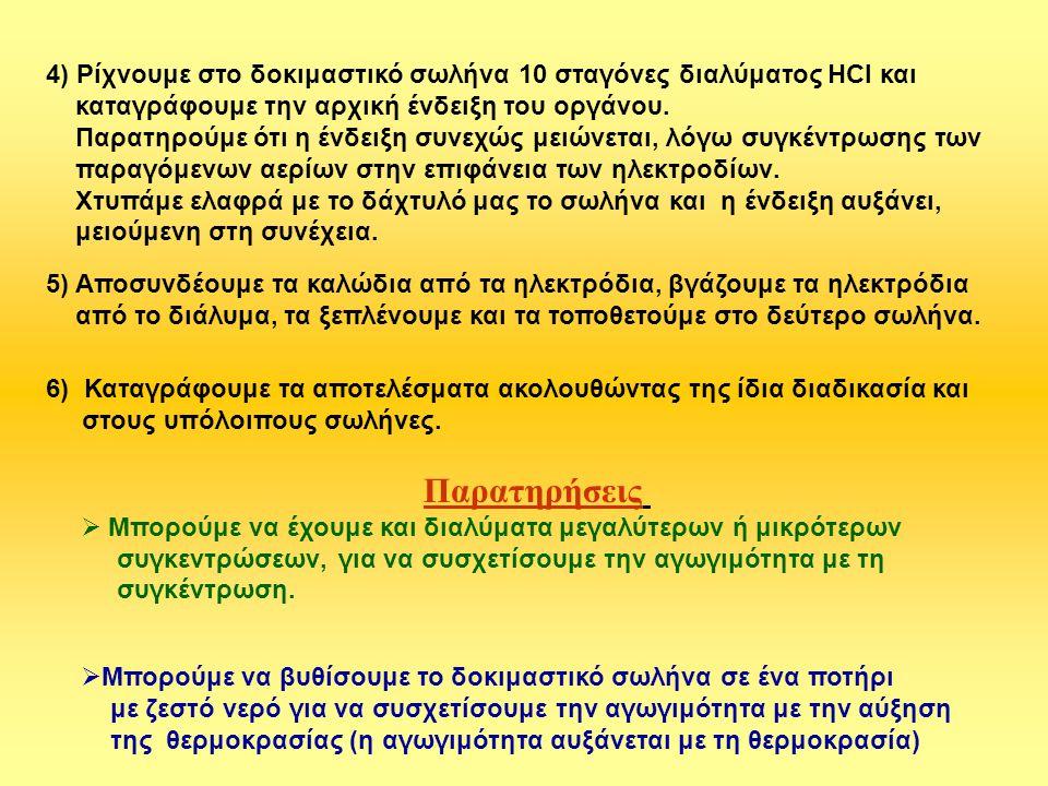 4) Ρίχνουμε στο δοκιμαστικό σωλήνα 10 σταγόνες διαλύματος HCl και