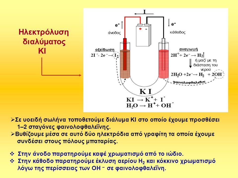 Ηλεκτρόλυση διαλύματος KΙ