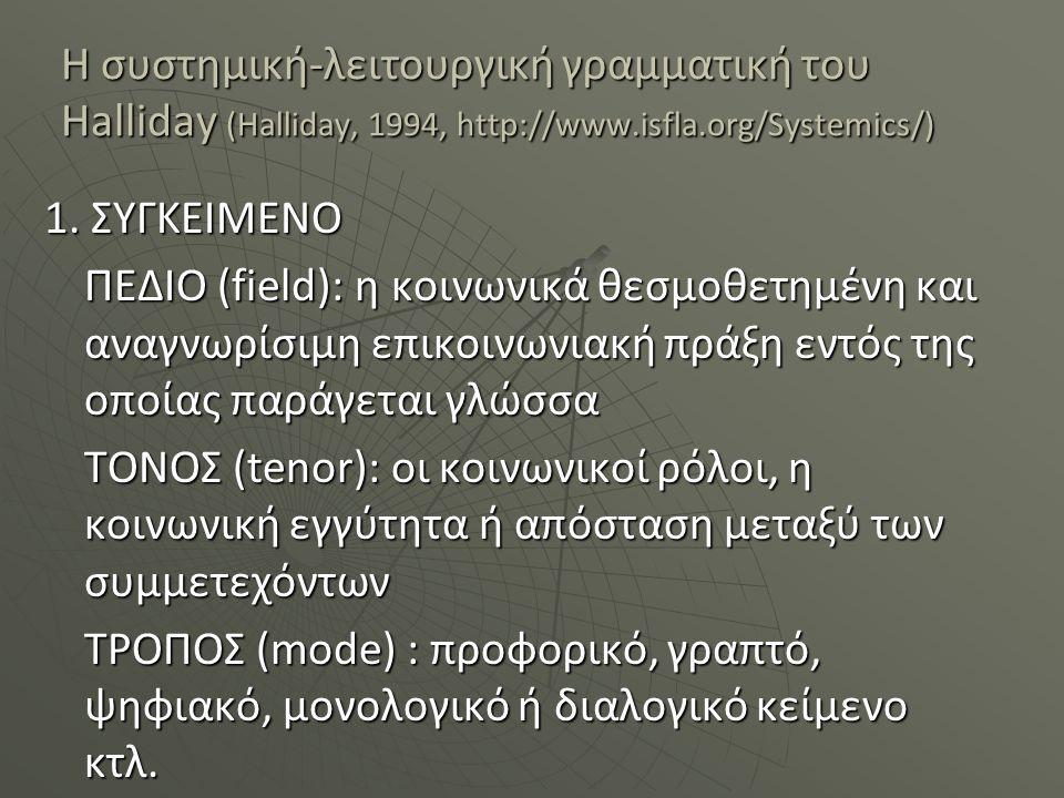 Η συστημική-λειτουργική γραμματική του Halliday (Halliday, 1994, http://www.isfla.org/Systemics/)