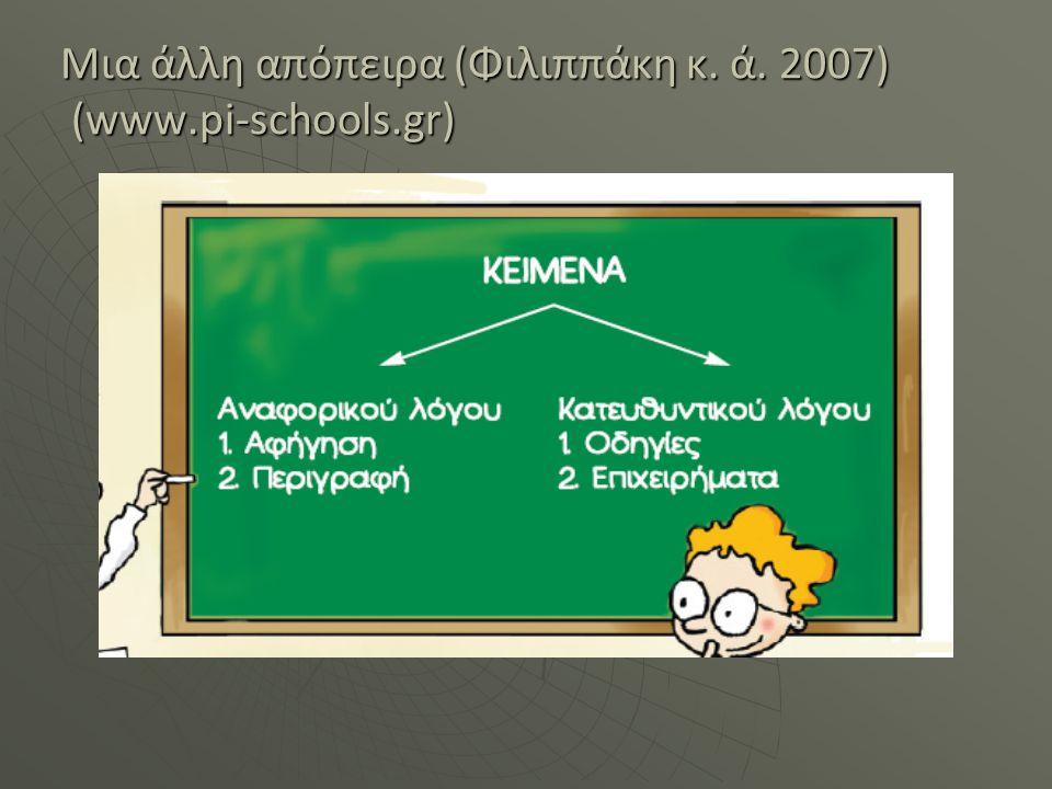 Μια άλλη απόπειρα (Φιλιππάκη κ. ά. 2007) (www.pi-schools.gr)