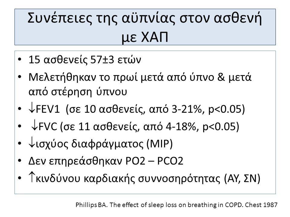 Συνέπειες της αϋπνίας στον ασθενή με ΧΑΠ