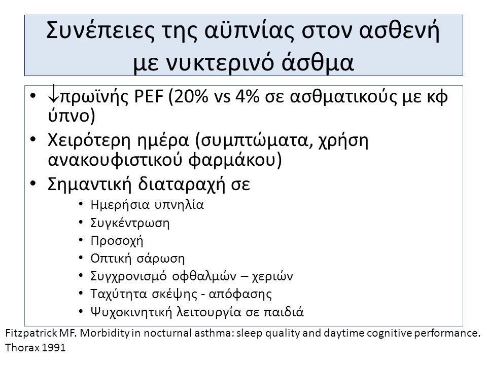 Συνέπειες της αϋπνίας στον ασθενή με νυκτερινό άσθμα