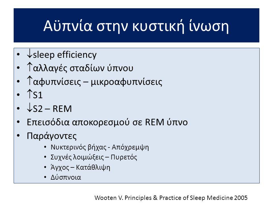 Αϋπνία στην κυστική ίνωση
