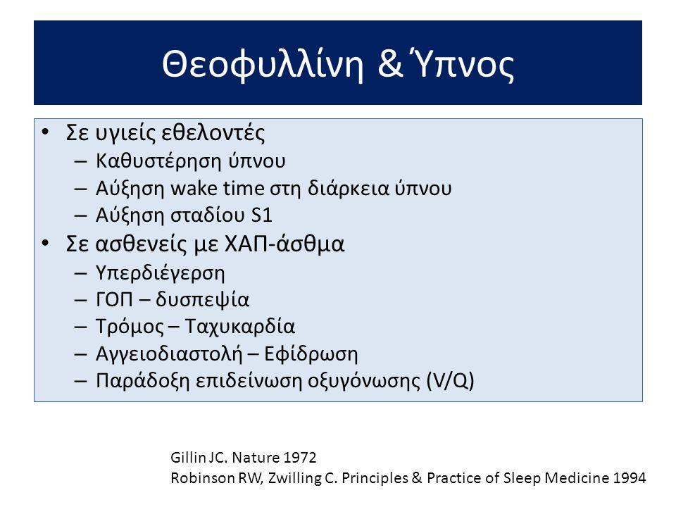 Θεοφυλλίνη & Ύπνος Σε υγιείς εθελοντές Σε ασθενείς με ΧΑΠ-άσθμα