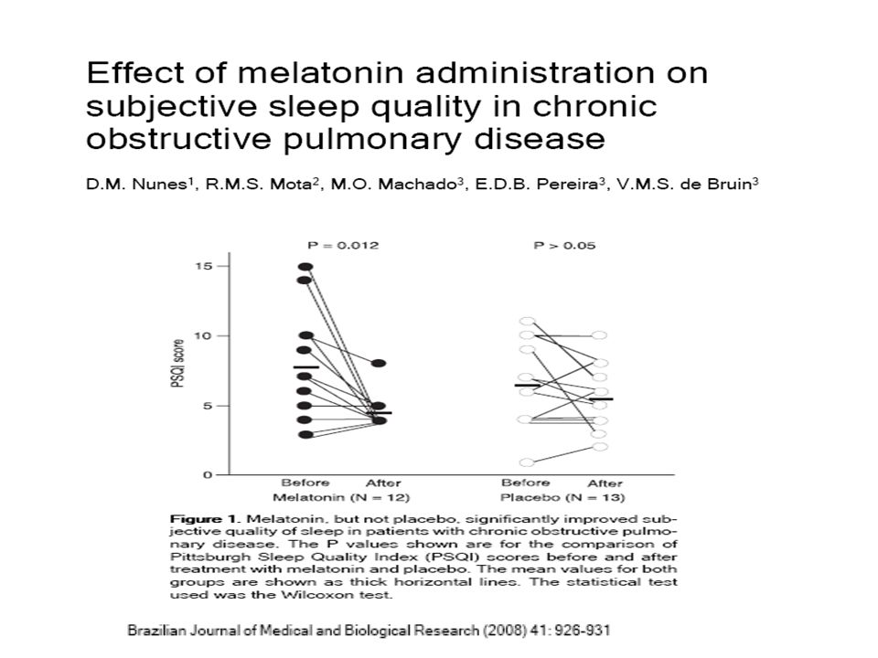 The results of this study show that 3 mg melatonin