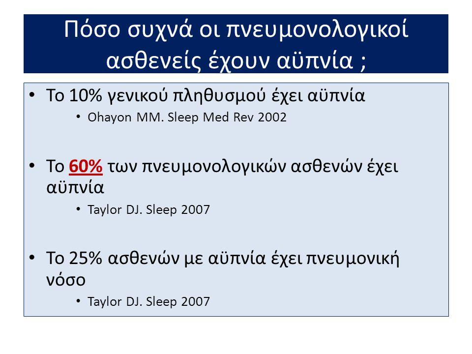 Πόσο συχνά οι πνευμονολογικοί ασθενείς έχουν αϋπνία ;