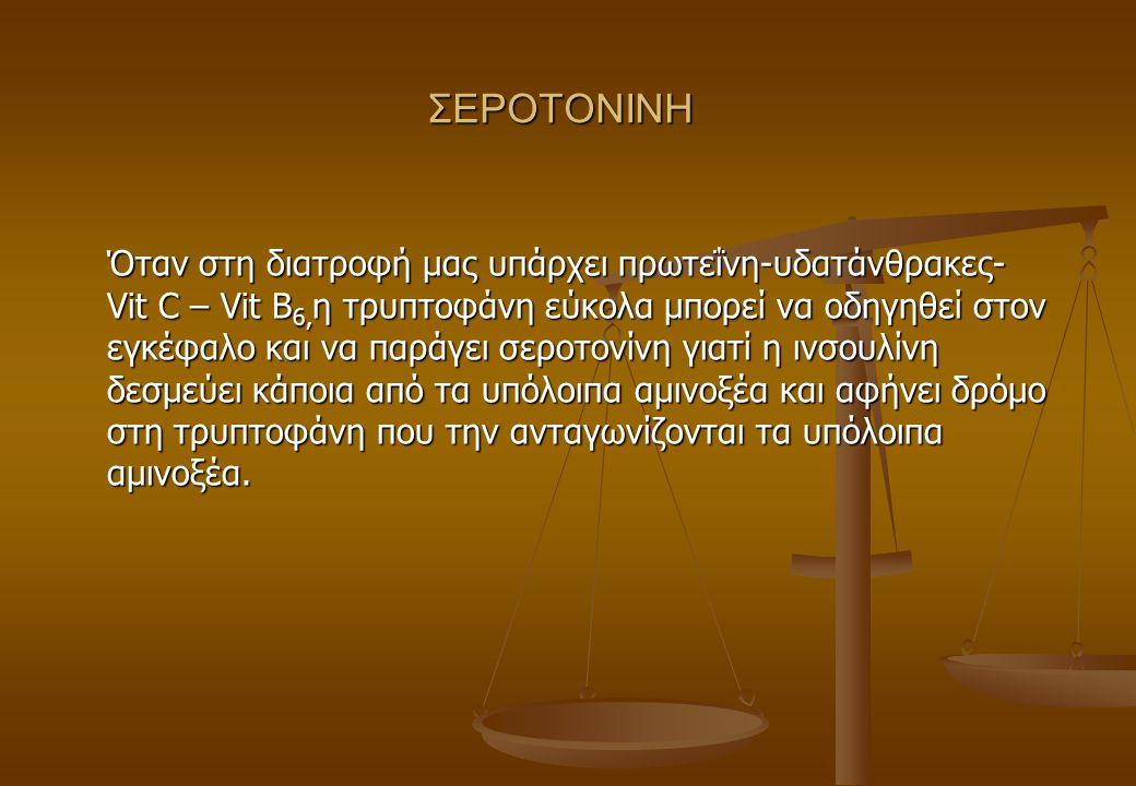ΣΕΡΟΤΟΝΙΝΗ